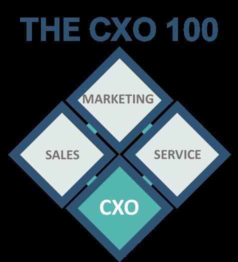 the cxo100